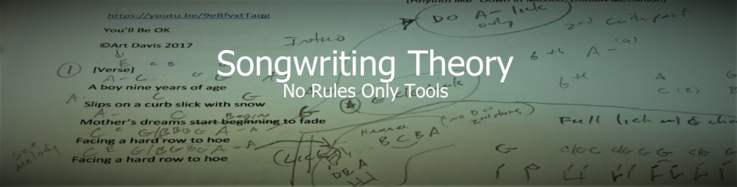 Songwriting Theory Header